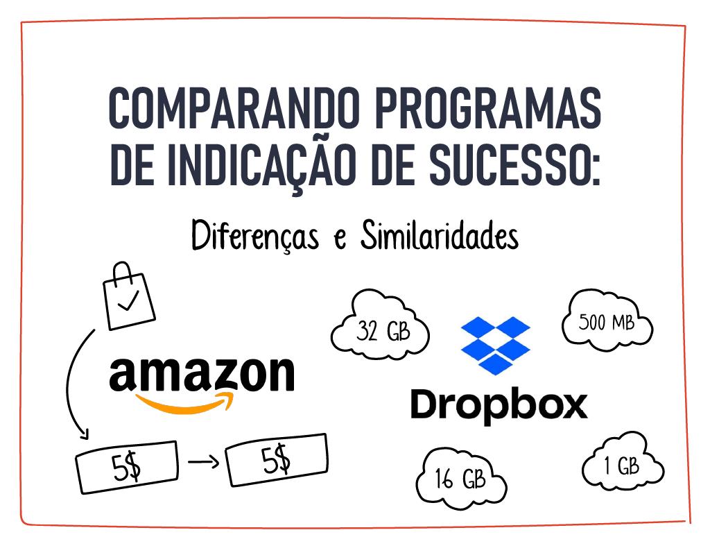 Comparando programas de indicação de sucesso!