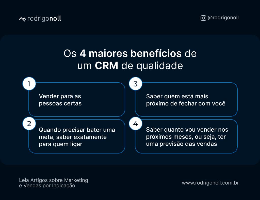 Os 4 maiores benefícios de um CRM de qualidade